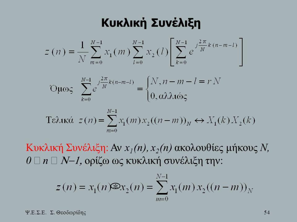 Ψ.Ε.Σ.Ε. Σ. Θεοδωρίδης 54 Κυκλική Συνέλιξη Κυκλική Συνέλιξη: Αν x 1 (n), x 2 (n) ακολουθίες μήκους Ν, 0  n  ορίζω ως κυκλική συνέλιξη την: