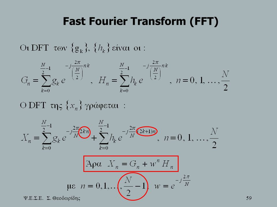 Ψ.Ε.Σ.Ε. Σ. Θεοδωρίδης 59 Fast Fourier Transform (FFT)