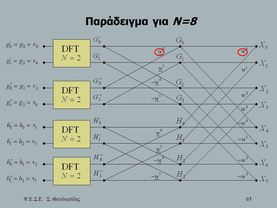 Ψ.Ε.Σ.Ε. Σ. Θεοδωρίδης 65 Παράδειγμα για Ν=8