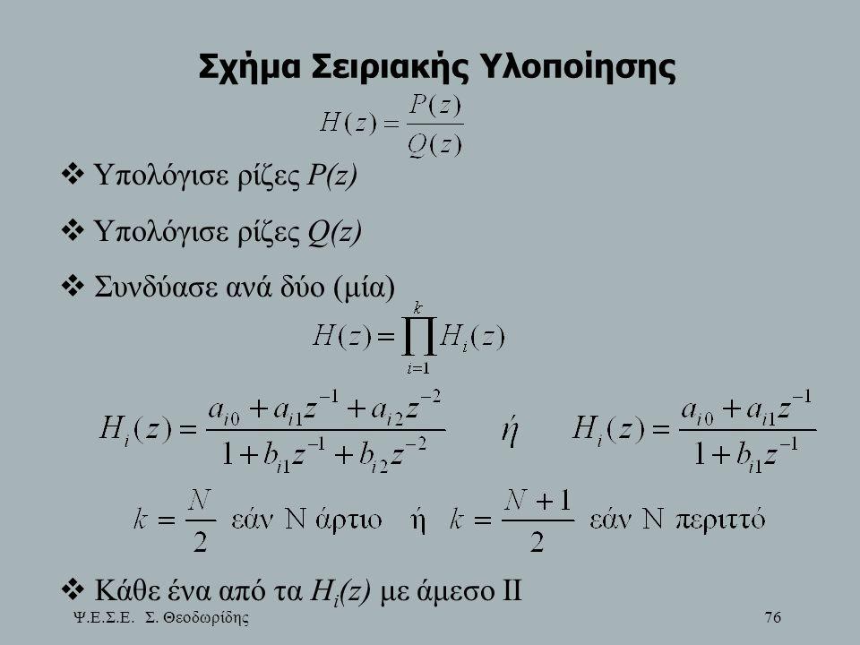 Ψ.Ε.Σ.Ε. Σ. Θεοδωρίδης 76 Σχήμα Σειριακής Υλοποίησης  Υπολόγισε ρίζες P(z)  Υπολόγισε ρίζες Q(z)  Συνδύασε ανά δύο (μία)  Κάθε ένα από τα H i (z)