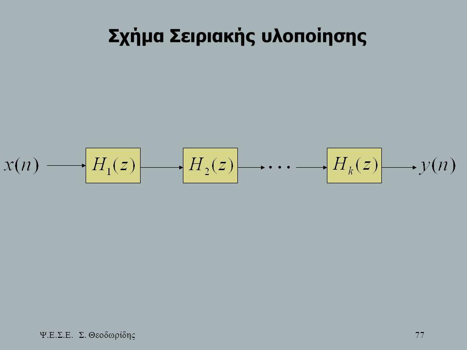 Ψ.Ε.Σ.Ε. Σ. Θεοδωρίδης 77 Σχήμα Σειριακής υλοποίησης