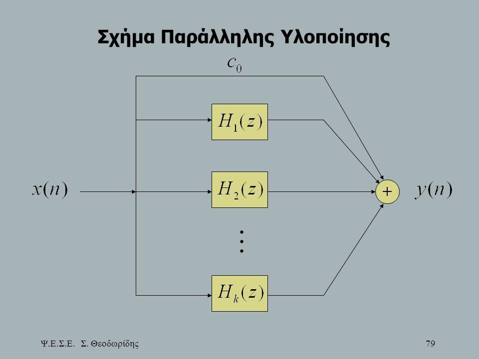 Ψ.Ε.Σ.Ε. Σ. Θεοδωρίδης 79 Σχήμα Παράλληλης Υλοποίησης