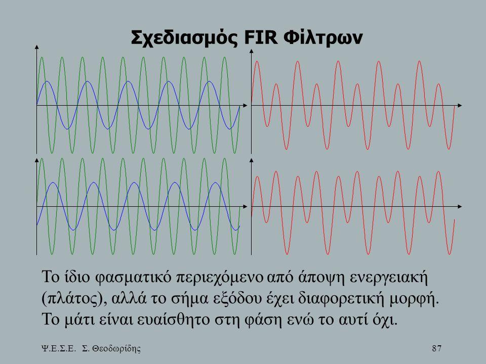 Ψ.Ε.Σ.Ε. Σ. Θεοδωρίδης 87 Σχεδιασμός FIR Φίλτρων Το ίδιο φασματικό περιεχόμενο από άποψη ενεργειακή (πλάτος), αλλά το σήμα εξόδου έχει διαφορετική μορ
