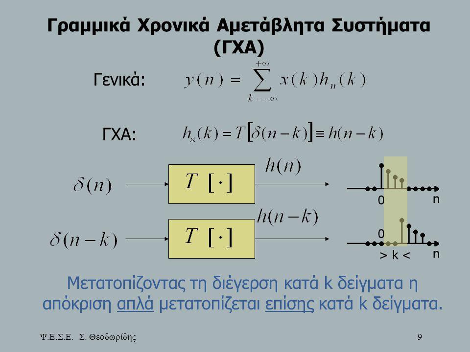 Ψ.Ε.Σ.Ε. Σ. Θεοδωρίδης 9 Γραμμικά Χρονικά Αμετάβλητα Συστήματα (ΓΧΑ) Γενικά: ΓΧΑ: Μετατοπίζοντας τη διέγερση κατά k δείγματα η απόκριση απλά μετατοπίζ