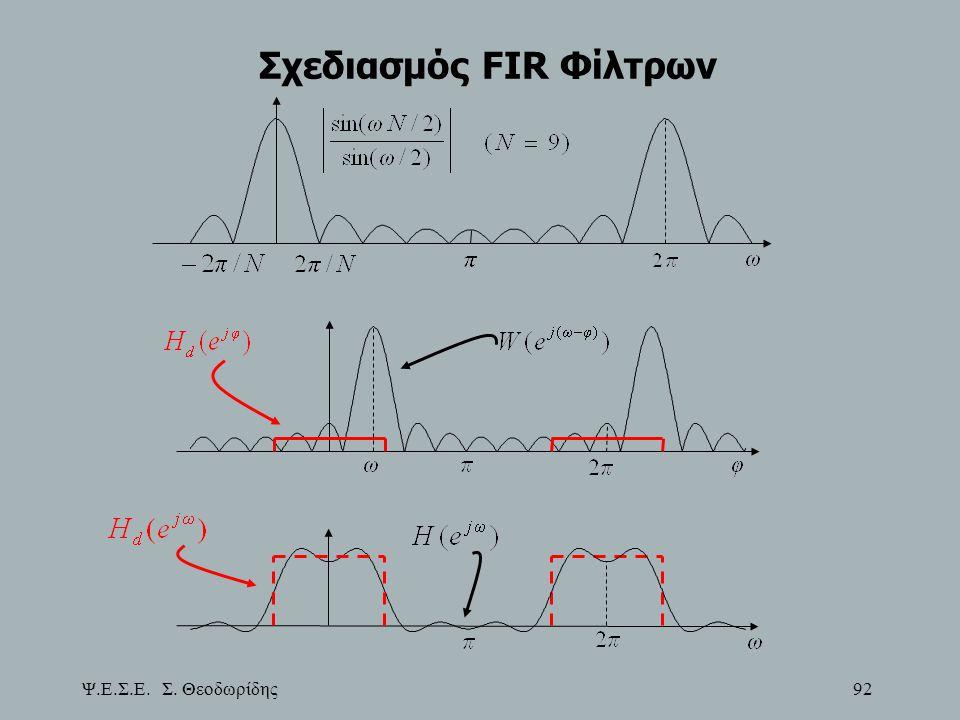 Ψ.Ε.Σ.Ε. Σ. Θεοδωρίδης 92 Σχεδιασμός FIR Φίλτρων