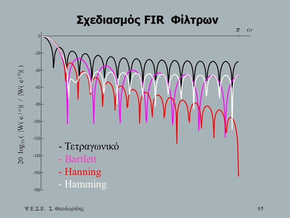 Ψ.Ε.Σ.Ε. Σ. Θεοδωρίδης 95 Σχεδιασμός FIR Φίλτρων 0 -180 -160 -140 -120 -100 -80 -60 -40 -20 20 log 10 ( |W( e j ω )| / |W( e j 0 )| ) - Τετραγωνικό -