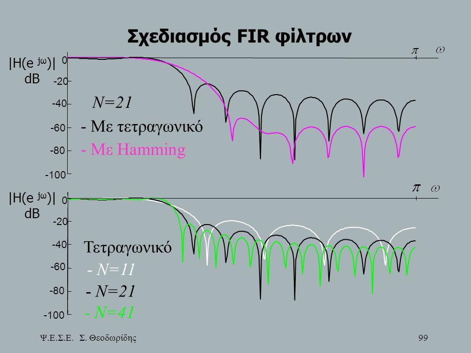 Ψ.Ε.Σ.Ε. Σ. Θεοδωρίδης 99 Σχεδιασμός FIR φίλτρων - Με τετραγωνικό - Με Hamming N=21 -100 -80 -60 -40 -20 0 |H(e jω )| dB -100 -80 -60 -40 -20 0 |H(e j
