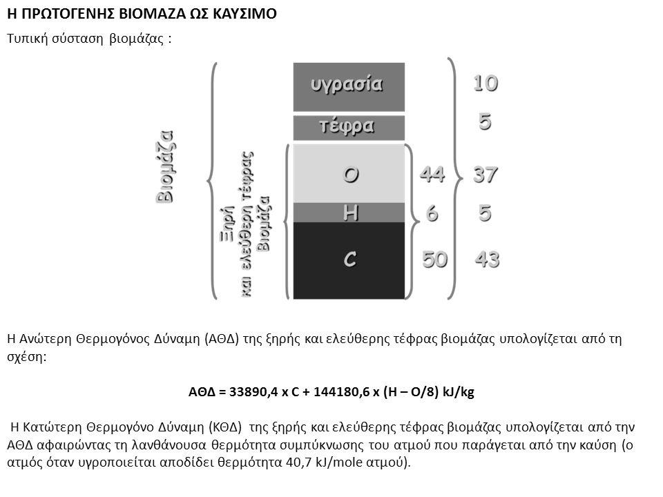 Η ΠΡΩΤΟΓΕΝΗΣ ΒΙΟΜΑΖΑ ΩΣ ΚΑΥΣΙΜΟ Τυπική σύσταση βιομάζας : Η Ανώτερη Θερμογόνος Δύναμη (ΑΘΔ) της ξηρής και ελεύθερης τέφρας βιομάζας υπολογίζεται από τ