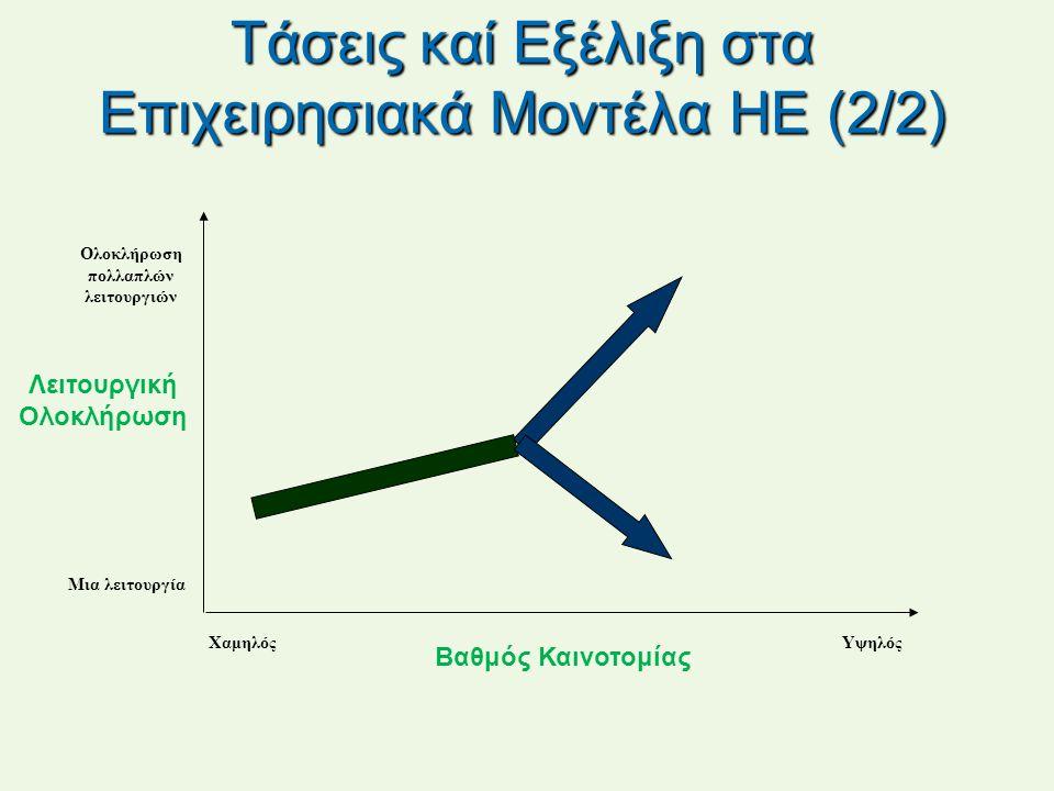 Τάσεις καί Εξέλιξη στα Επιχειρησιακά Μοντέλα ΗΕ (2/2) Βαθμός Καινοτομίας Λειτουργική Ολοκλήρωση Ολοκλήρωση πολλαπλών λειτουργιών ΧαμηλόςΥψηλός Μια λει