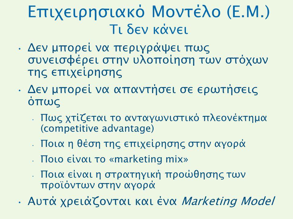 Επιχειρησιακό Μοντέλο (Ε.Μ.) Τι δεν κάνει Δεν μπορεί να περιγράψει πως συνεισφέρει στην υλοποίηση των στόχων της επιχείρησης Δεν μπορεί να απαντήσει σ