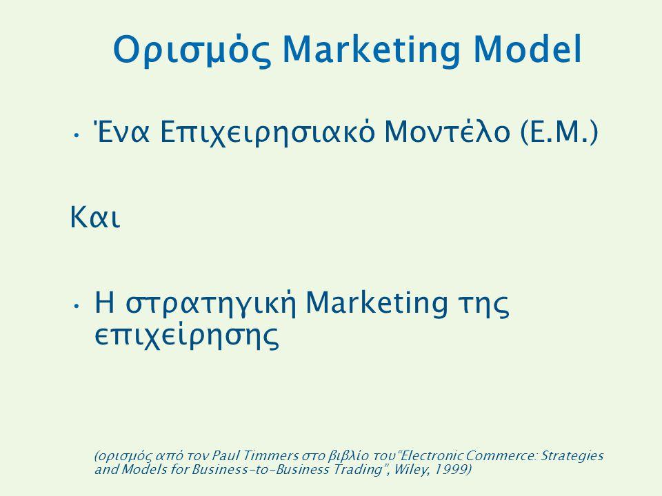 """Ορισμός Marketing Model Ένα Επιχειρησιακό Μοντέλο (Ε.Μ.) Και Η στρατηγική Marketing της επιχείρησης (ορισμός από τον Paul Timmers στο βιβλίο του""""Elect"""