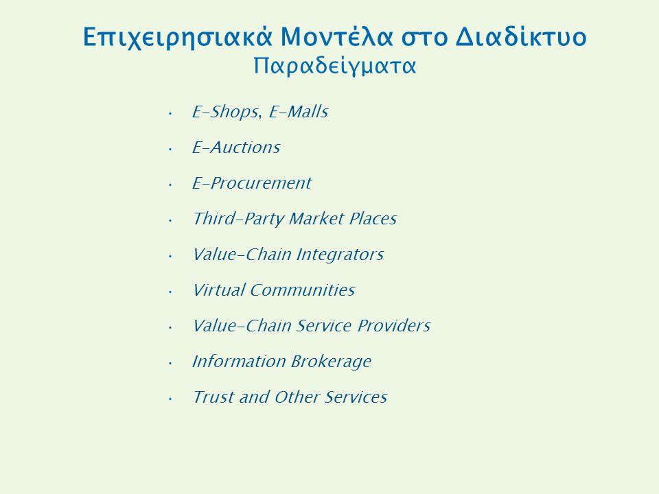 Επιχειρησιακά Μοντέλα στο Διαδίκτυο Παραδείγματα E-Shops, E-Malls E-Auctions E-Procurement Third-Party Market Places Value-Chain Integrators Virtual C