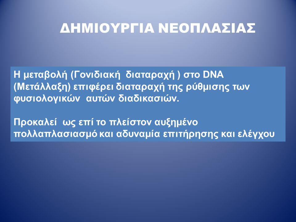 ΔΗΜΙΟΥΡΓΙΑ ΝΕΟΠΛΑΣΙΑΣ Η μεταβολή (Γονιδιακή διαταραχή ) στο DNA (Μετάλλαξη) επιφέρει διαταραχή της ρύθμισης των φυσιολογικών αυτών διαδικασιών. Προκαλ