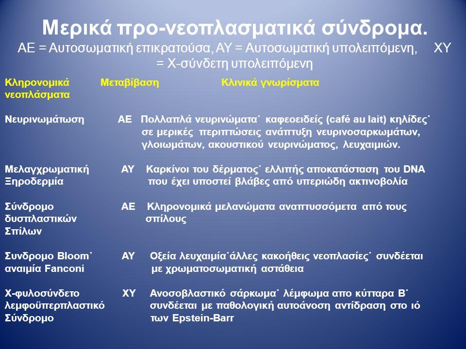 Μερικά προ-νεοπλασματικά σύνδρομα. AE = Αυτοσωματική επικρατούσα, ΑΥ = Αυτοσωματική υπολειπόμενη, ΧΥ = Χ-σύνδετη υπολειπόμενη Κληρονομικά Μεταβίβαση Κ