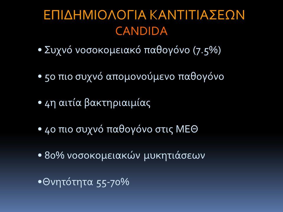 ΕΠΙΔΗΜΙΟΛΟΓΙΑ ΚΑΝΤΙΤΙΑΣΕΩΝ ΕΠΙΔΗΜΙΟΛΟΓΙΑ ΚΑΝΤΙΤΙΑΣΕΩΝ CANDIDA Συχνό νοσοκομειακό παθογόνο (7.5%) 5ο πιο συχνό απομονούμενο παθογόνο 4η αιτία βακτηριαι