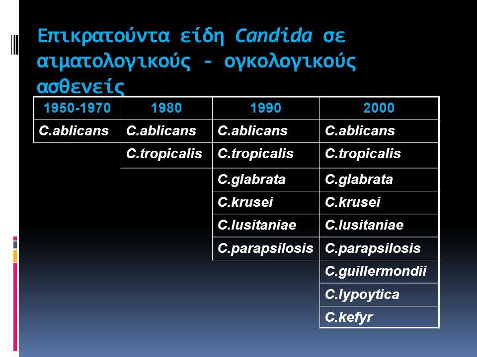 Επικρατούντα είδη Candida σε αιματολογικούς - ογκολογικούς ασθενείς 1950-1970198019902000 C.ablicans C.tropicalis C.glabrata C.krusei C.lusitaniae C.p