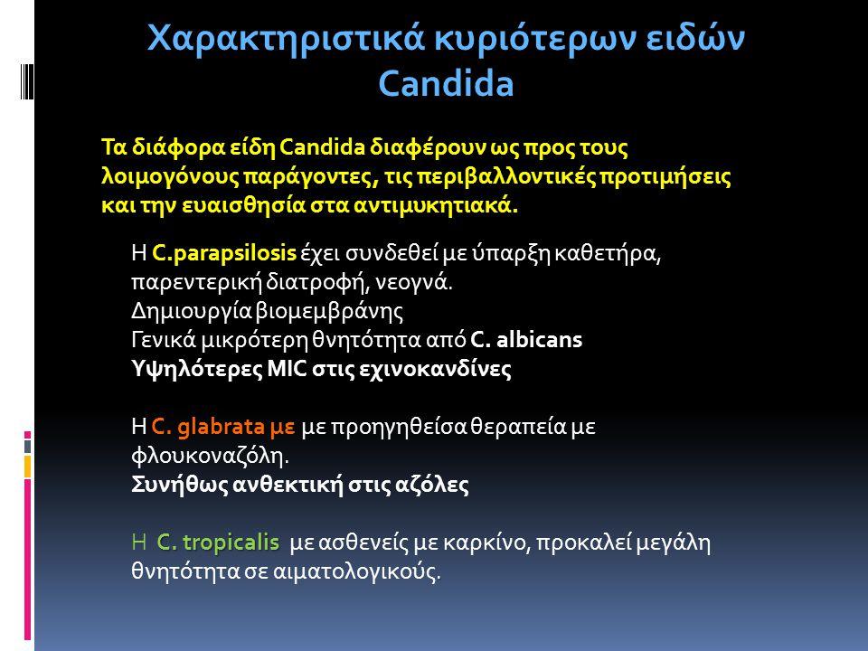 C.parapsilosis Η C.parapsilosis έχει συνδεθεί με ύπαρξη καθετήρα, παρεντερική διατροφή, νεογνά. Δημιουργία βιομεμβράνης Γενικά μικρότερη θνητότητα από