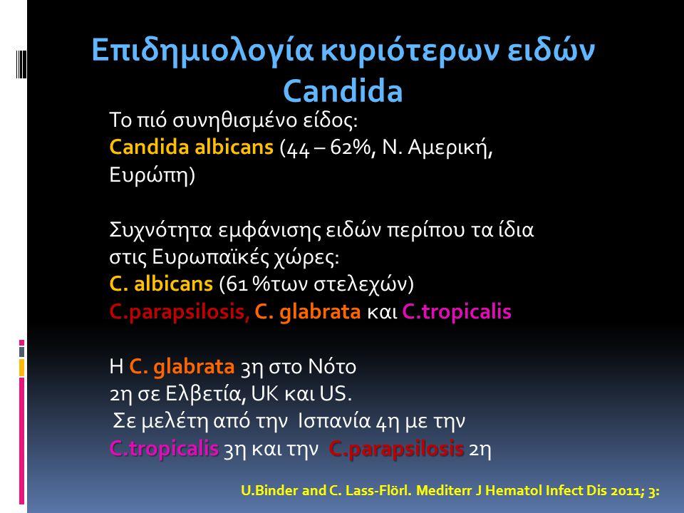 Το πιό συνηθισμένο είδος: Candida albicans Candida albicans (44 – 62%, Ν. Αμερική, Ευρώπη) Συχνότητα εμφάνισης ειδών περίπου τα ίδια στις Ευρωπαϊκές χ