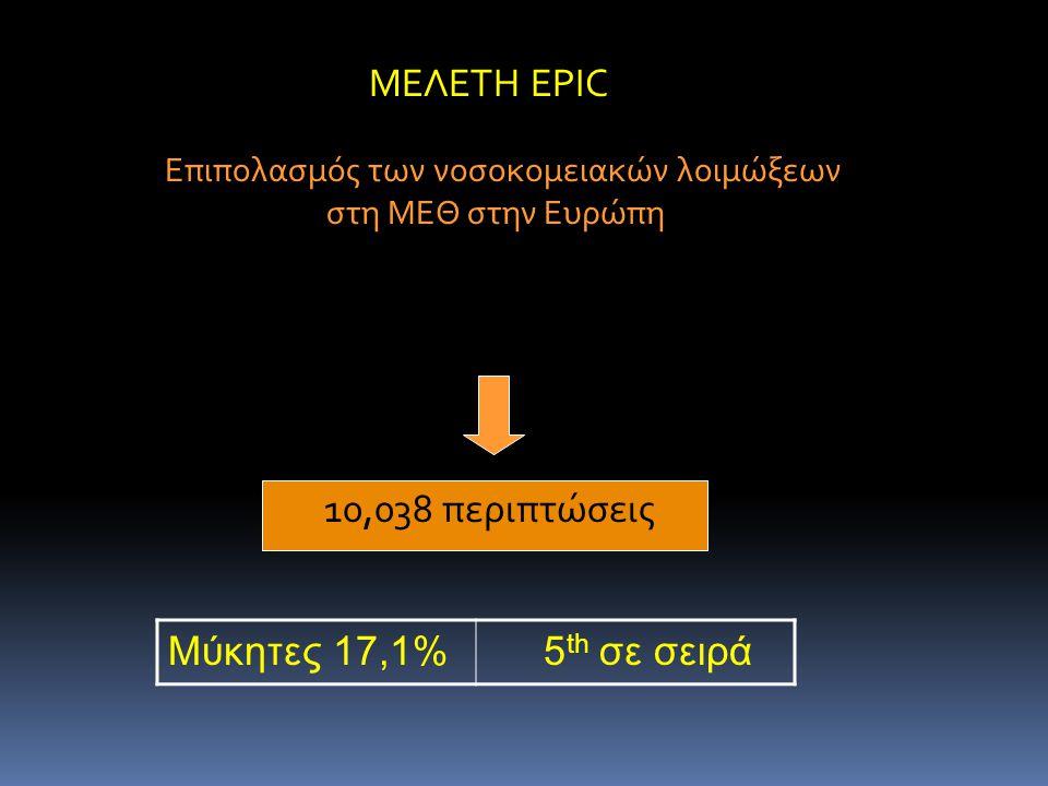 ΜΕΛΕΤΗ EPIC Επιπολασμός των νοσοκομειακών λοιμώξεων στη ΜΕΘ στην Ευρώπη 10,038 περιπτώσεις 1417 μονάδες εντατικής θεραπεία Μύκητες 17,1% 5 th σε σειρά