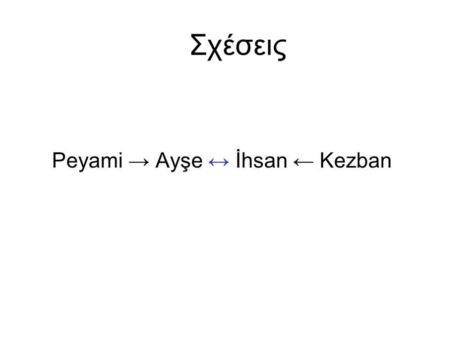 Σχέσεις Peyami → Αyşe ↔ İhsan ← Kezban