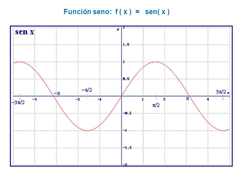 Función seno: f ( x ) = sen( x )