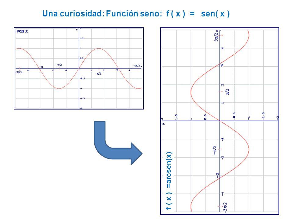 Una curiosidad: Función seno: f ( x ) = sen( x ) f ( x ) =arcsen(x)
