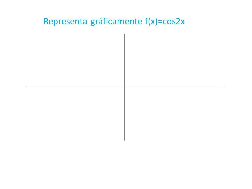 Representa gráficamente f(x)=cos2x