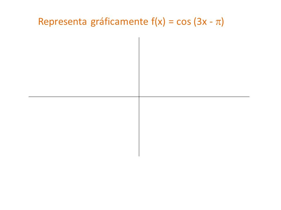 Representa gráficamente f(x) = cos (3x - )