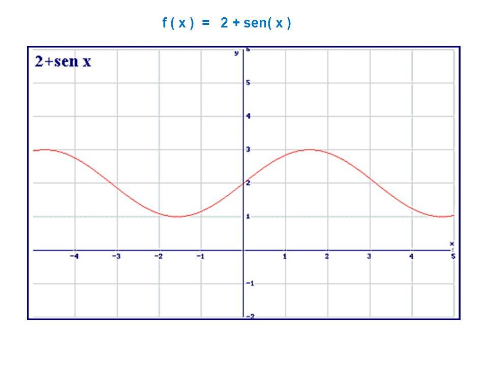 Función f ( x ) = sen( x )