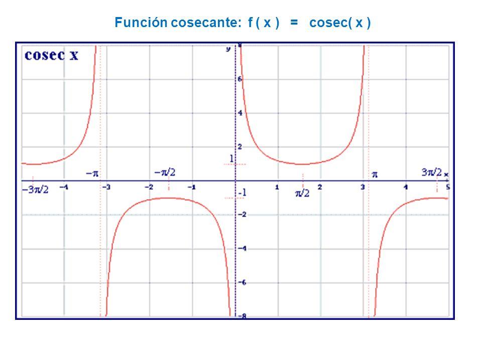 Función coseno: f ( x ) = cos ( x )