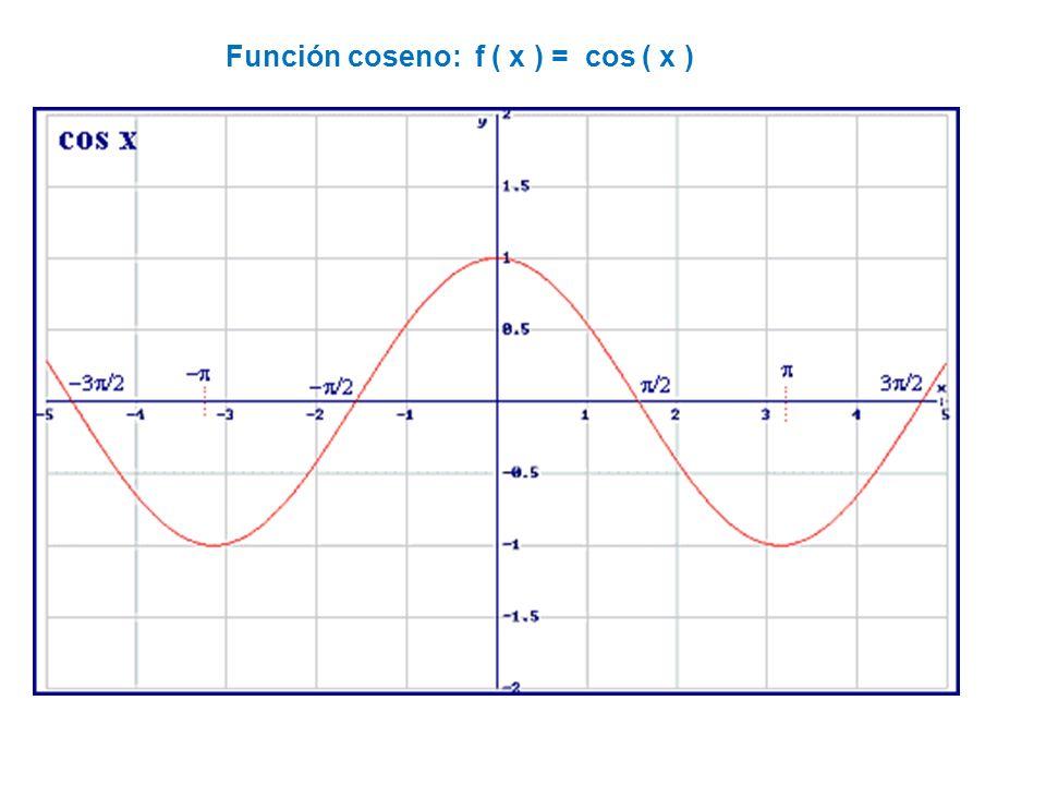 Función secante: f ( x ) = sec( x )