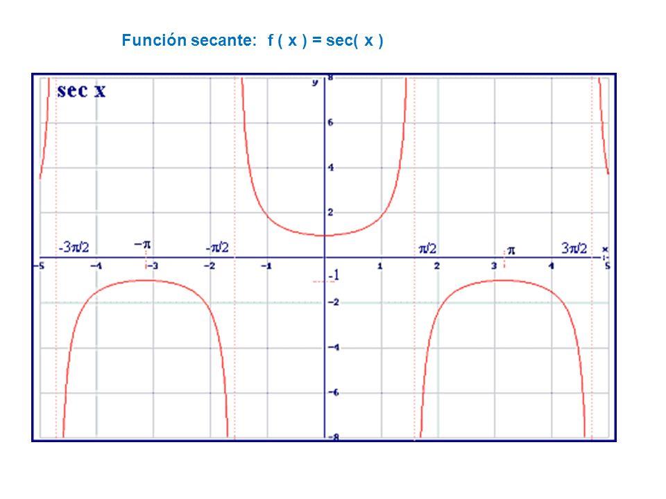 Función tangente: f ( x )= tg( x )