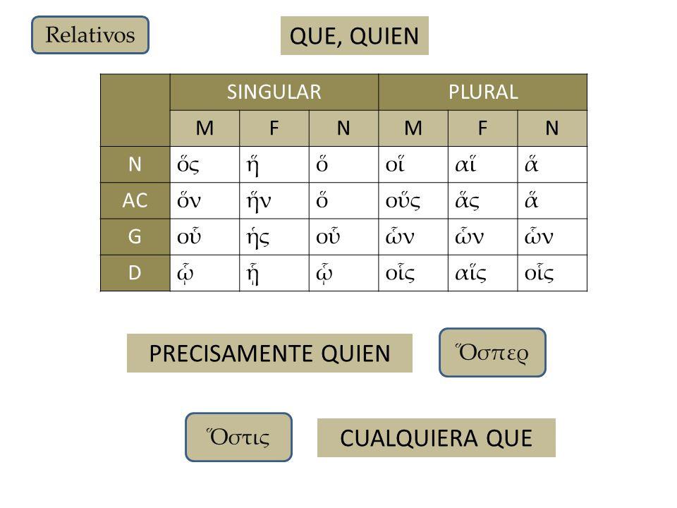 SINGULARPLURAL M/FN N N τíςτíτνεςτνα AC τνατíτναςτνα G τνοςτνων D τνιτσι Interrogativo QUIÉN, QUÉ