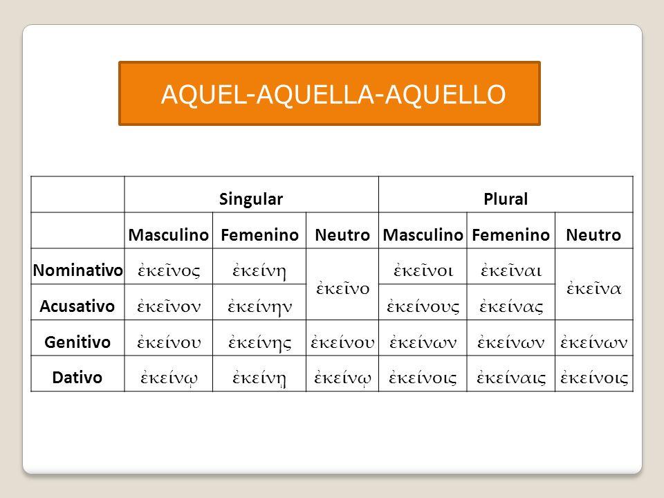 SingularPlural MasculinoFemeninoNeutroMasculinoFemeninoNeutro Nominativo κενοςκείνη κενο κενοικεναι κενα Acusativo κενoνκείνηνκείνουςκείνας Genitivo κ