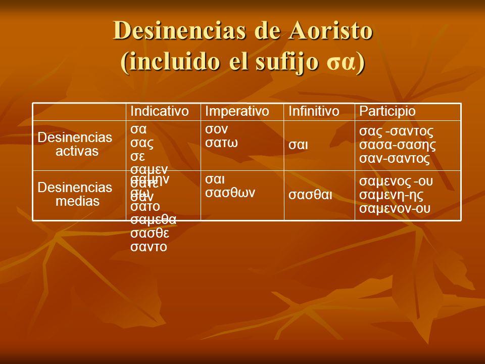 Desinencias de Aoristo (incluido el sufijo ) Desinencias de Aoristo (incluido el sufijo σα) σαμενος -ου σαμενη-ης σαμενον-ου σασθαι σαι σασθων σαμην σω σατο σαμεθα σασθε σαντο Desinencias medias σας -σαντος σασα-σασης σαν-σαντος σαι σον σατω σα σας σε σαμεν σατε σαν Desinencias activas ParticipioInfinitivoImperativoIndicativo