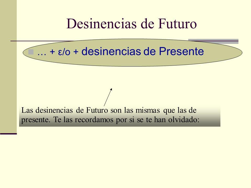 Desinencias de Futuro … + ε/ο + desinencias de Presente Las desinencias de Futuro son las mismas que las de presente. Te las recordamos por si se te h