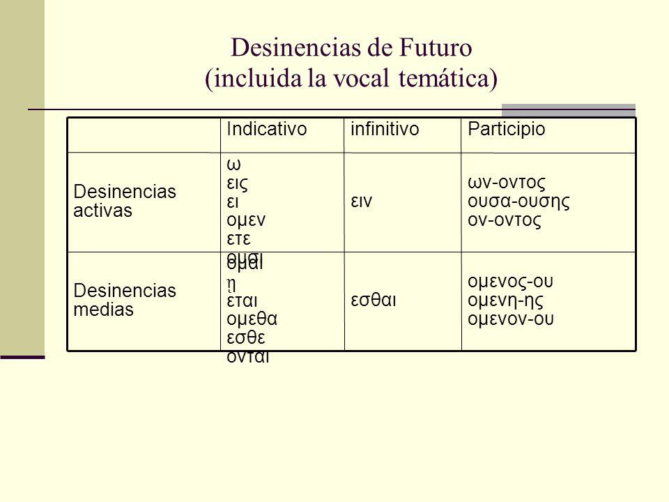 Desinencias de Futuro (incluida la vocal temática) ομενος-ου ομενη-ης ομενον-ου εσθαι ομαι εται ομεθα εσθε ονται Desinencias medias ων-οντος ουσα-ουση