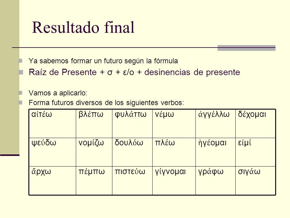 Resultado final Ya sabemos formar un futuro según la fórmula Raíz de Presente + σ + ε/ο + desinencias de presente Vamos a aplicarlo: Forma futuros div