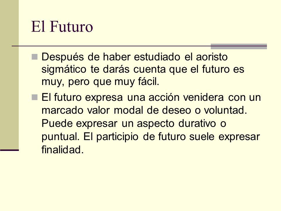 Formas verbales de Futuro En el tema de FUTURO nos vamos a encontrar con la existencia de: Futuro de INDICATIVO Futuro de OPTATIVO INFINITIVO Futuro PARTICIPIO Futuro