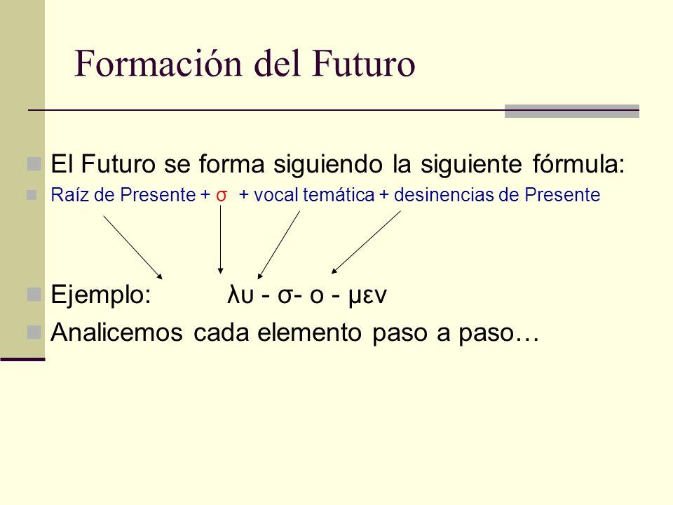 Formación del Futuro El Futuro se forma siguiendo la siguiente fórmula: Raíz de Presente + σ + vocal temática + desinencias de Presente Ejemplo: λυ -
