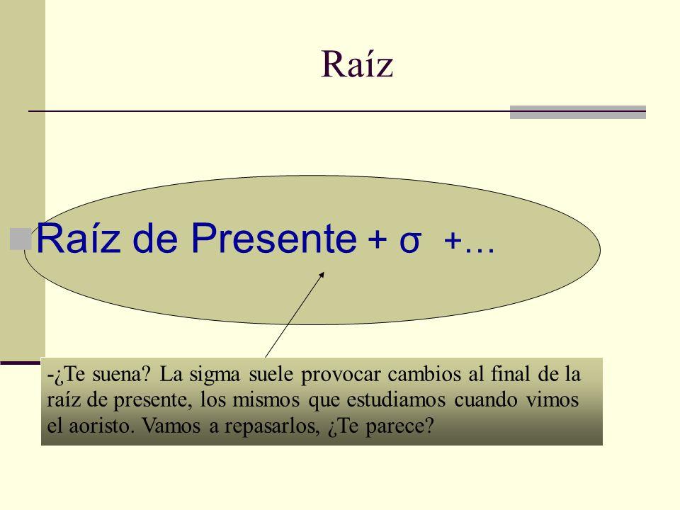 Raíz Raíz de Presente + σ +… -¿Te suena? La sigma suele provocar cambios al final de la raíz de presente, los mismos que estudiamos cuando vimos el ao