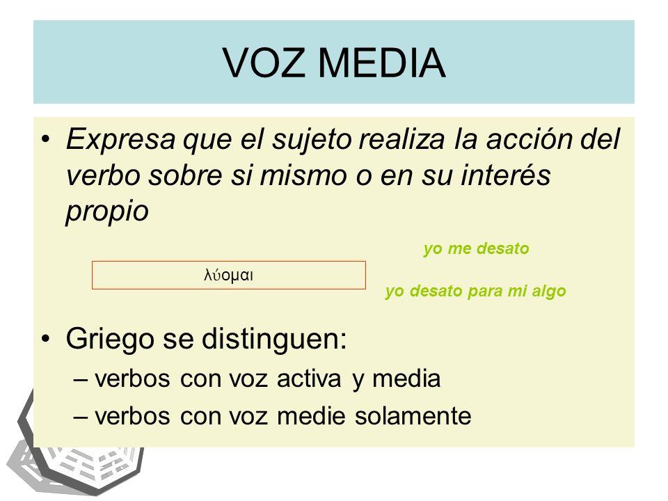 VOZ MEDIA Expresa que el sujeto realiza la acción del verbo sobre si mismo o en su interés propio Griego se distinguen: –verbos con voz activa y media