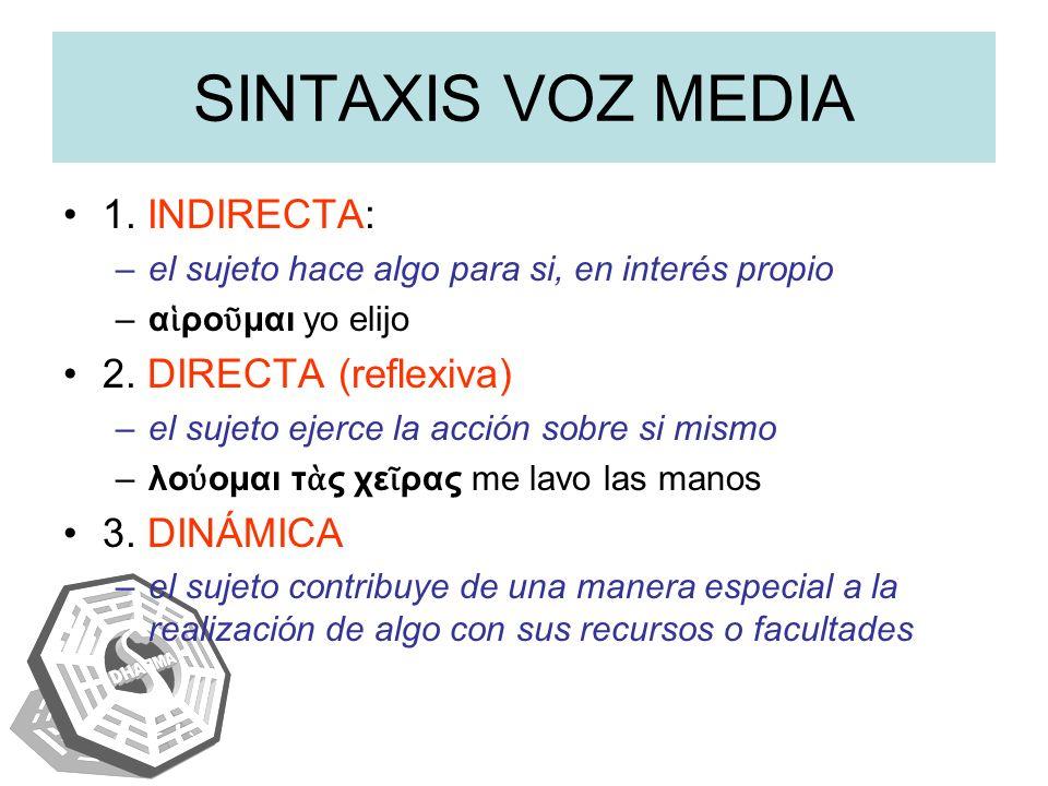 SINTAXIS VOZ MEDIA 1. INDIRECTA: –el sujeto hace algo para si, en interés propio –α ρο μαι yo elijo 2. DIRECTA (reflexiva) –el sujeto ejerce la acción