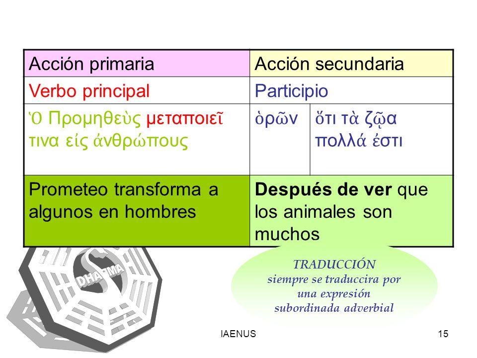IAENUS15 Acción primariaAcción secundaria Verbo principalParticipio Προμηθε ς μεταποιε τινα ε ς νθρ πους ρ ν τι τ ζ α πολλ στι Prometeo transforma a a