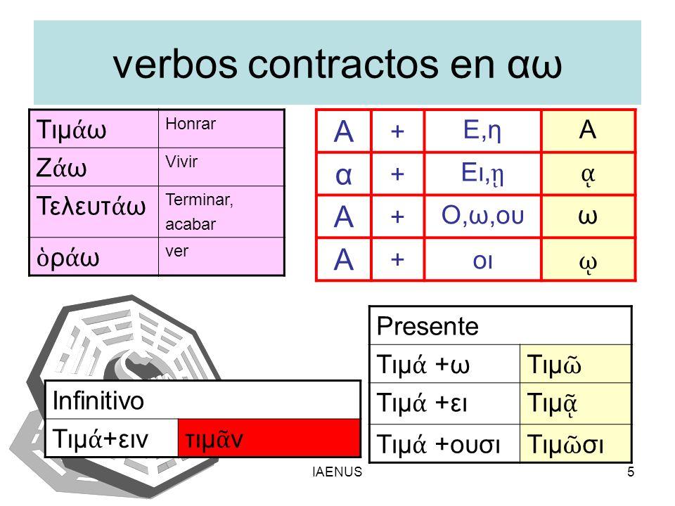 IAENUS5 verbos contractos en αω Α + Ε,ηΑ α + Ει, Α + Ο,ω,ουω Α +οι Τιμ ω Honrar Ζ ω Vivir Τελευτ ω Terminar, acabar ρ ω ver Presente Τιμ +ωΤιμ Τιμ +ει