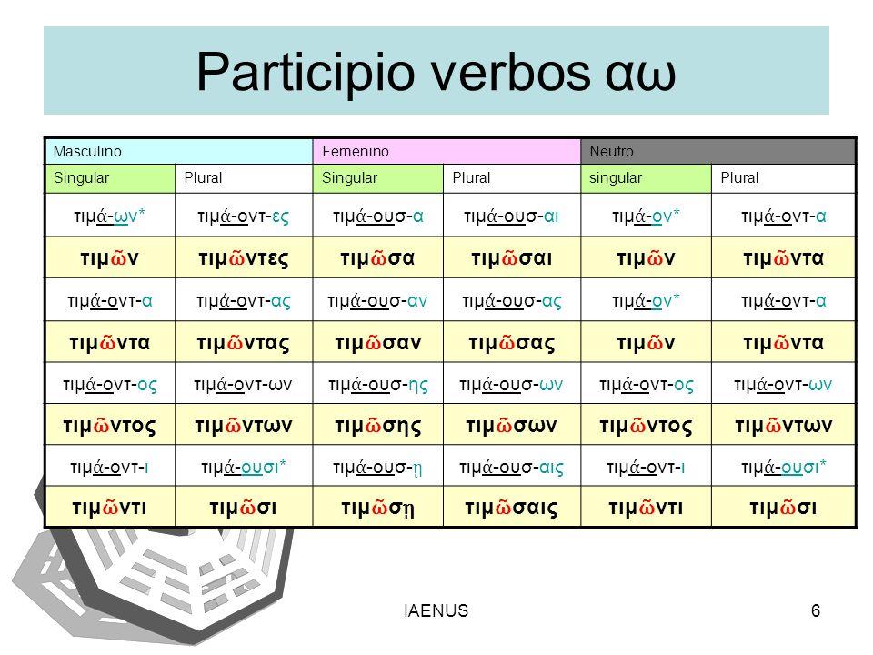 IAENUS6 Participio verbos αω MasculinoFemeninoNeutro SingularPluralSingularPluralsingularPlural τιμ -ων*τιμ -οντ-εςτιμ -ουσ-ατιμ -ουσ-αιτιμ -ον*τιμ -ο