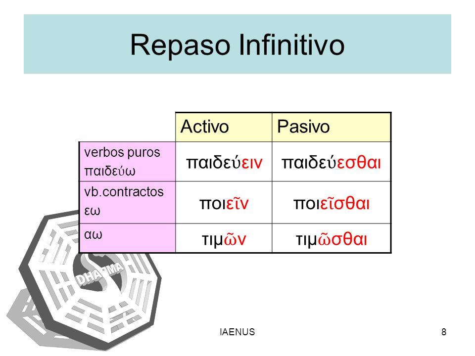 IAENUS8 Repaso Infinitivo ActivoPasivo verbos puros παιδε ω παιδε εινπαιδε εσθαι vb.contractos εω ποιε νποιε σθαι αω τιμ ντιμ σθαι
