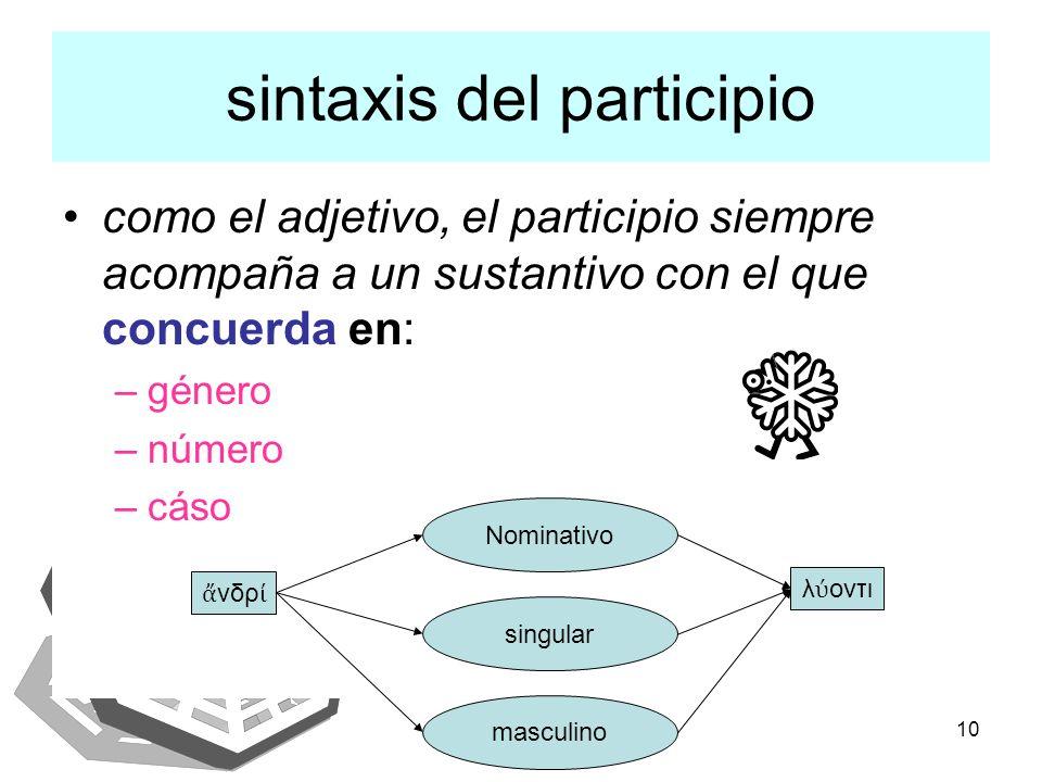IAENUS10 sintaxis del participio como el adjetivo, el participio siempre acompaña a un sustantivo con el que concuerda en: –género –número –cáso νδρ N