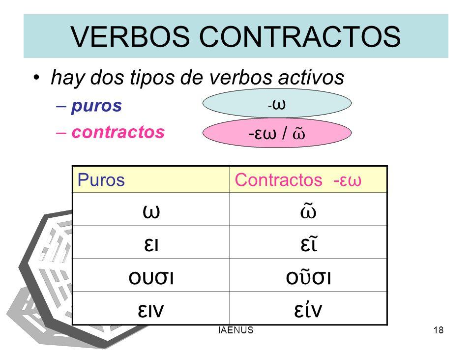 IAENUS18 VERBOS CONTRACTOS hay dos tipos de verbos activos –puros –contractos -ω-ω -εω / PurosContractos -εω ω ει ε ουσι ο σι ειν ε ν