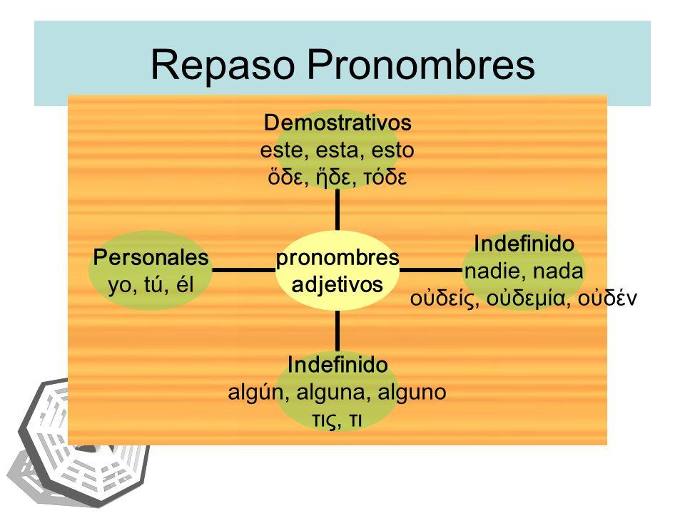 Repaso Pronombres pronombres adjetivos Demostrativos este, esta, esto δε, δε, τδε Indefinido nadie, nada οδες, οδεμα, οδν Indefinido algún, alguna, al